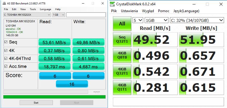 Wyniki testów dysku HDD Toshiba MK162GSX.