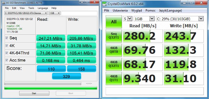 Wyniki testów dysku SSD GOODRAM CL100.